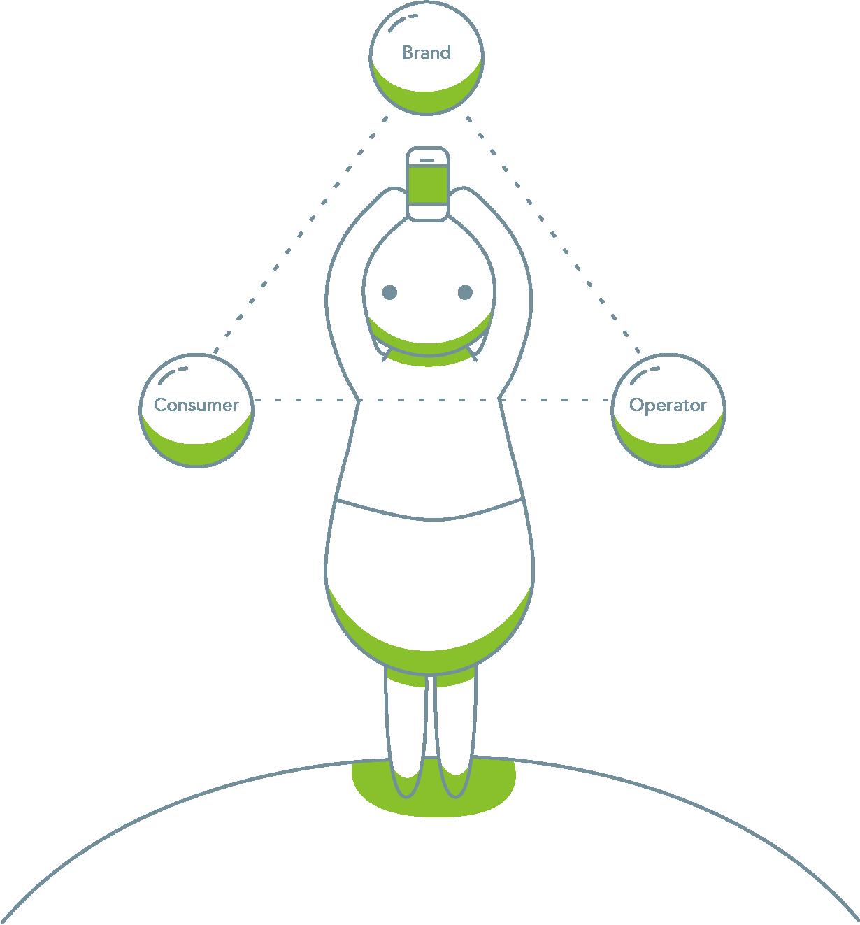 Datami | Sponsored Data, Data Rewards, Mobile Engagement